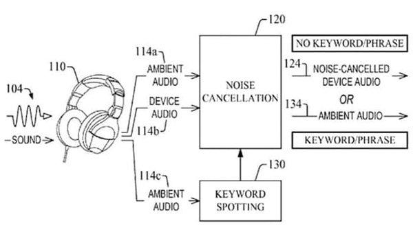 amazon_active_noise_cancelling_patent_1