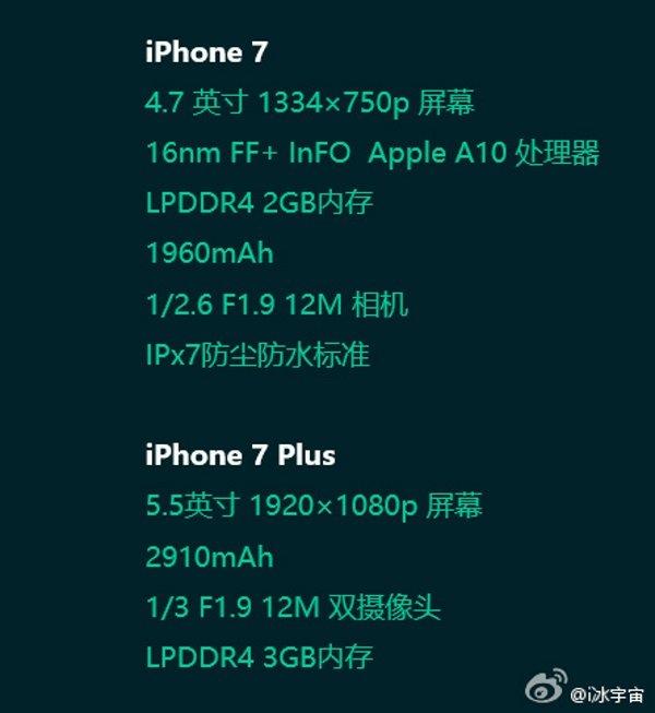 iPhone-7-specs (1)