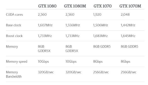 nvidia_gtx1000_notebook_series_1