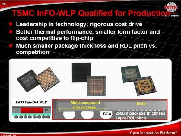 tsmc_info_wlp_slide-w600