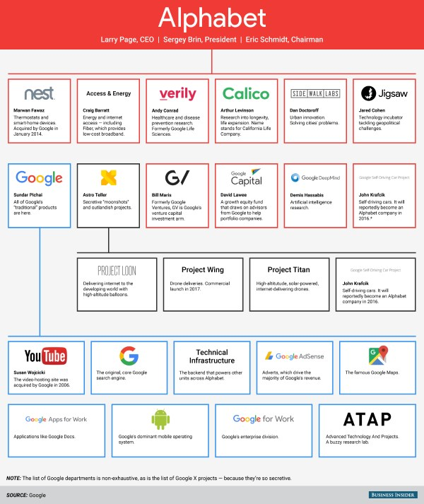 want-a-recap-of-what-alphabet-looks-like-zoomed-out-heres-our-handy-chart