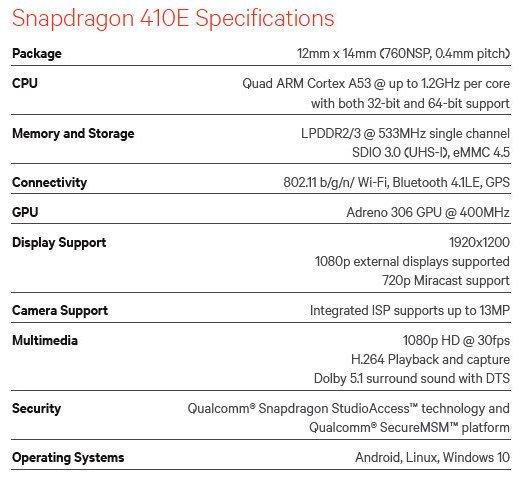 Qualcomm-Snapdragon-410E-spec