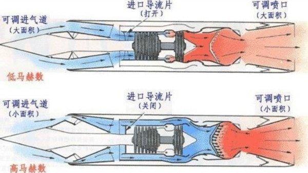 china-hypersonic1-720x720
