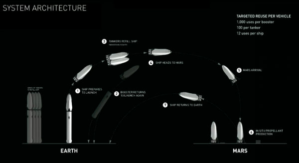 mars-mission-unveiled-4