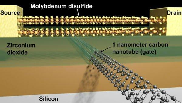 1nm-transistor-berkeley-2