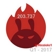 Ricciolo1_AnTuTu_Twitter
