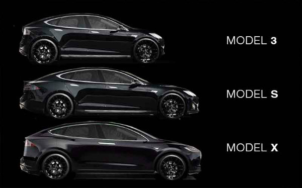 Tesla Lineup
