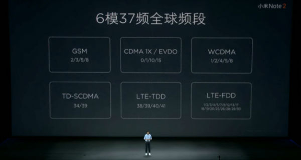 Xiaomi-Mi-Note-2-is-officially-announced (13)-w600