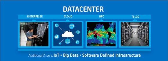 intel-data-center-group