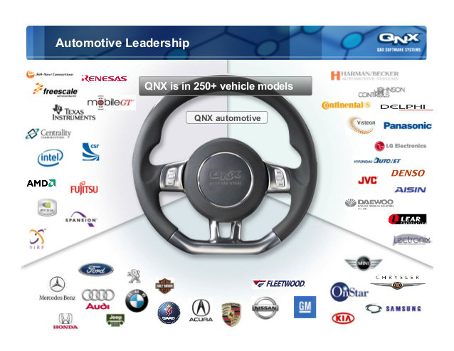 qnx-software-systems
