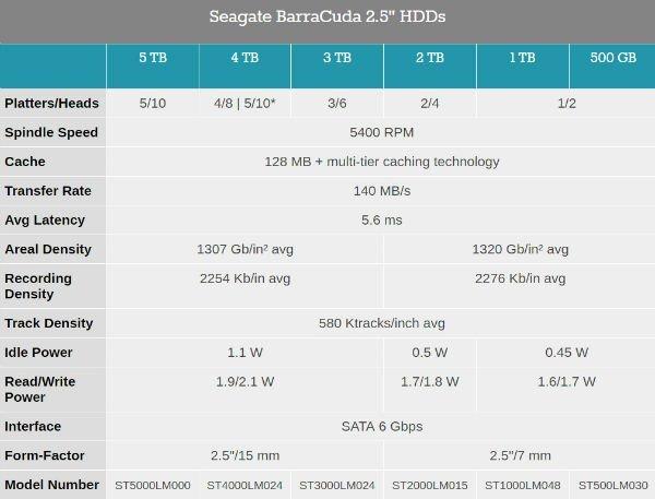 seagate-2.5-barracuda-spec