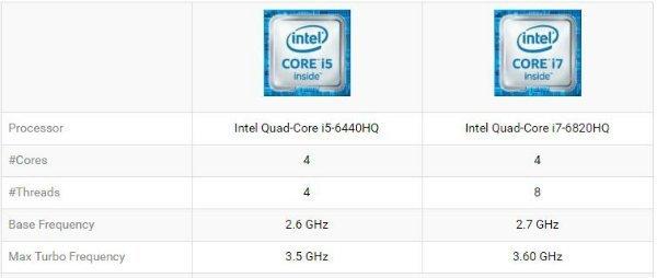 سرعت کلاک دو مدل پردازنده سرفس استودیو را با پردازنده احتمالی iMac جدید مقایسه کنید.