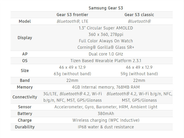 Samsung-Gear-S3-Classic-and-Gear-S3-Frontier