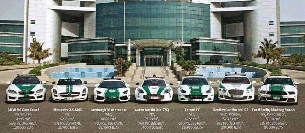 supercars-fleet-dubai-police