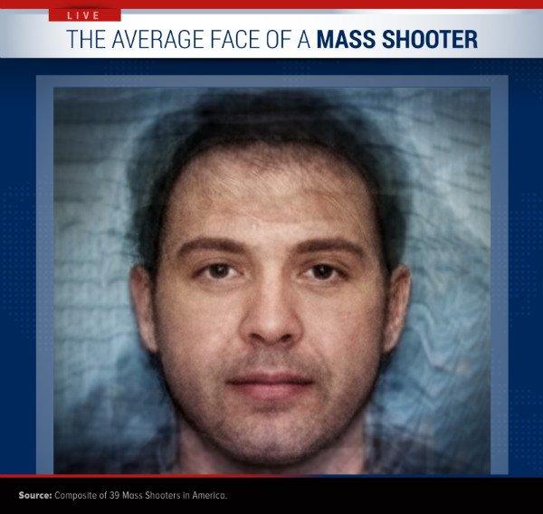 https-%2f%2fblueprint-api-production-s3-amazonaws-com%2fuploads%2fcard%2fimage%2f299157%2ftw_average-face-of-a-mass-shooter_v5-4