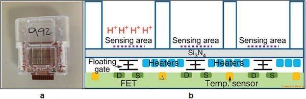 usb-stick-hiv-detector-1