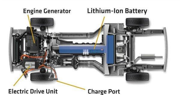 2016-chevy-volt-ev-powertrain