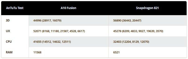 sd821vsa10fusion-2