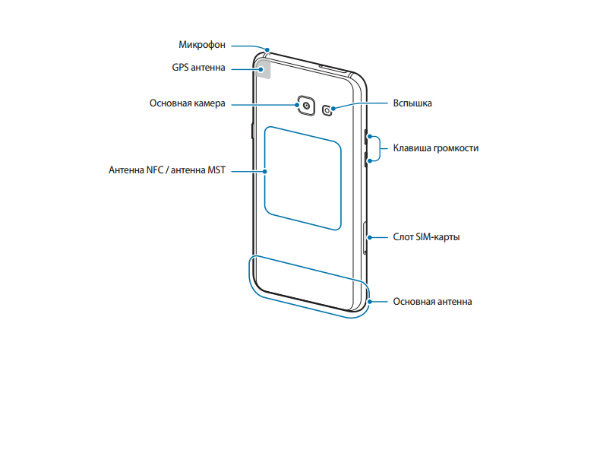 samsung-galaxy-a-2017-user-manual-and-pricing-details-revealed-w600