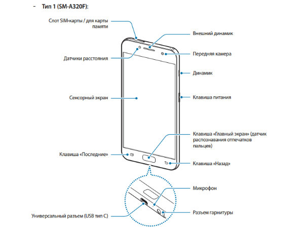 samsung-galaxy-a-2017-user-manual-and-pricing-details-revealed1-w600