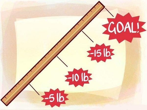 aid554815-728px-set-smart-goals-step-9-version-2