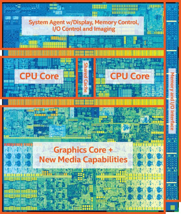 intel-7th-gen-intel-core-die