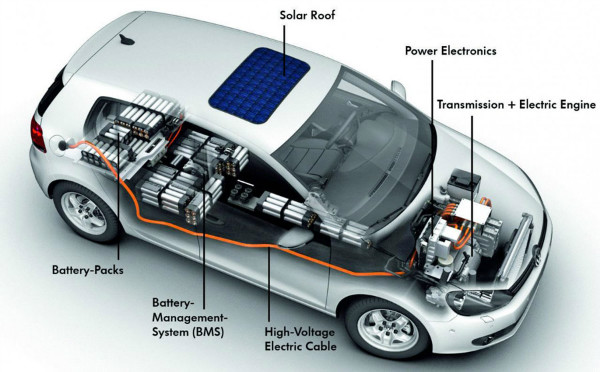 electriccarbattery