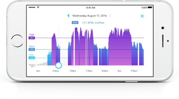 mio_pai_app_heart_rate_chart