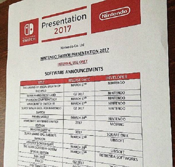 nintendo-switch-launch-titles-lineup-w600
