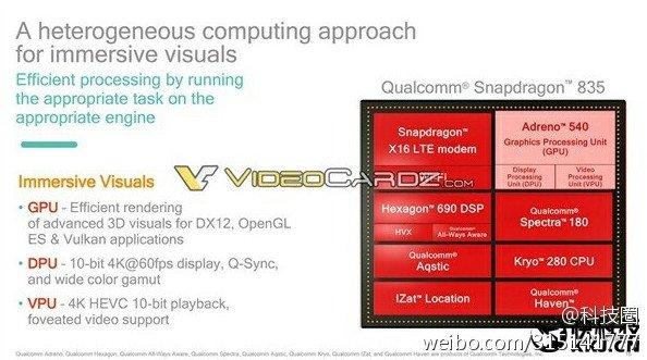 snapdragon835-specs-leak-1