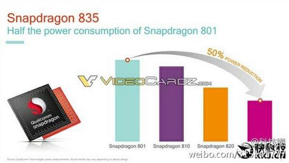 snapdragon835-specs-leak-4