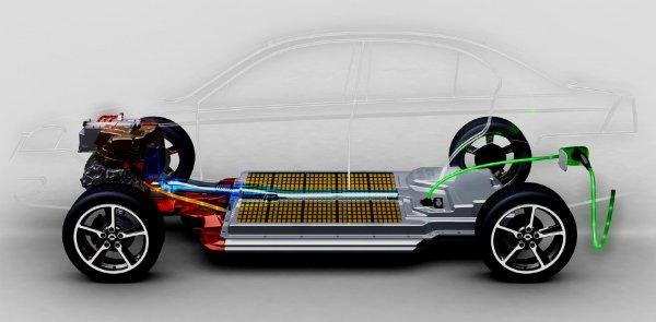 میزان آلایندگی CO2 در فرایند تولید باتری خودروهای برقی چقدر است؟