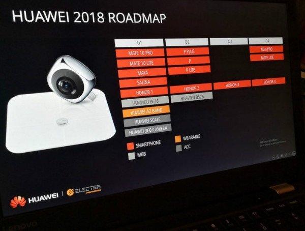 نقشه راه هوآوی برای سال ۲۰۱۸