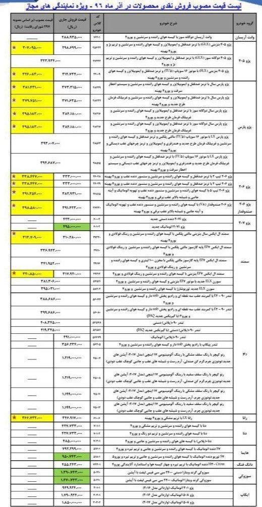 قیمت ایران خودو