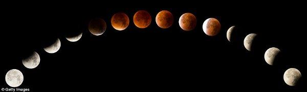 پدیده نجومی ماه سرخ