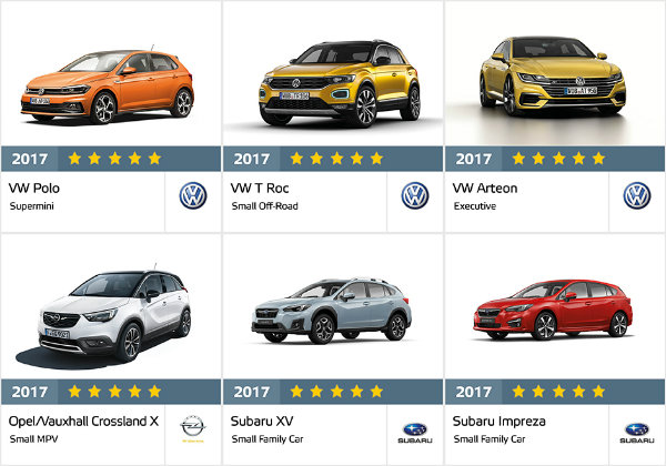 Euro NCAP's Best in Class Cars of 2017