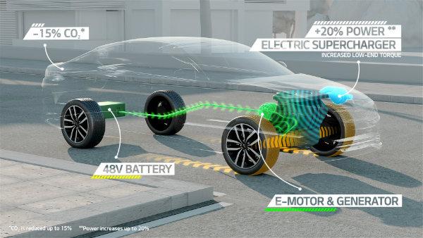 Kia-mild-hybrid-technology-1