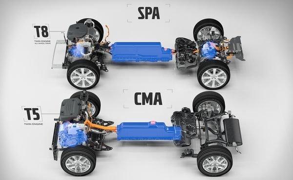 volvo-cma-platform-technical-diagram