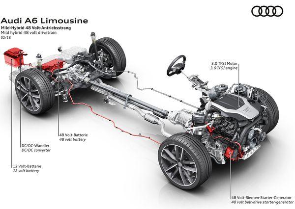 Audi-A6-2019