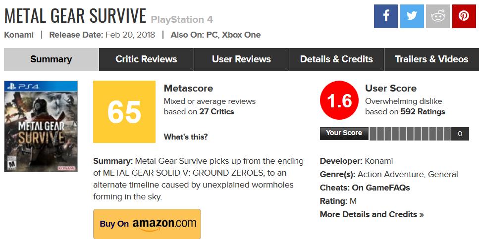 میانگین نمرات Metal Gear Survive در وب سایت متاکریتیک