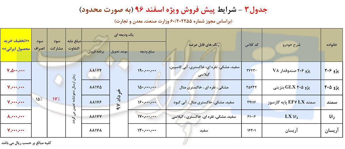 قیمت و شرایط فروش ایران خودرو