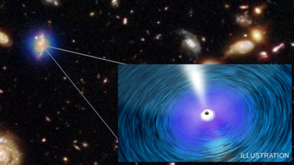 اخترشناسان «سیاهچاله های فوق کلان جرم» را در اعماق جهان هستی کشف کردند