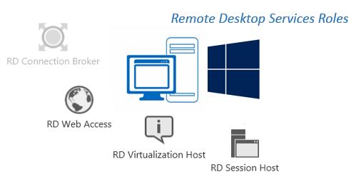 سرویس های ریموت دسکتاپ ویندوز 10