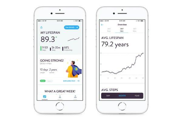 هوش مصنوعی برای تخمین طول عمر افراد