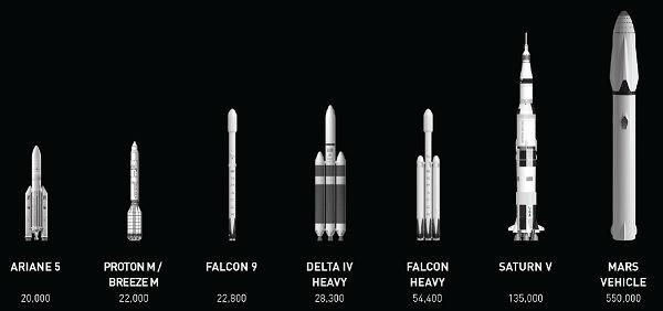 مقایسه BFR
