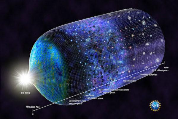 کشف امواج مایکرو ویو زمینه ای کیهانی