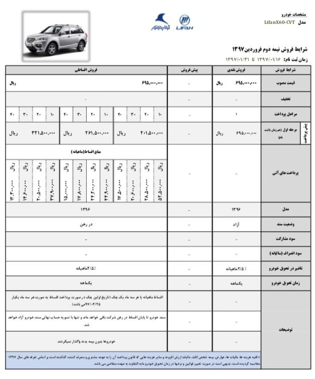 قیمت و شرایط فروش لیفان x60