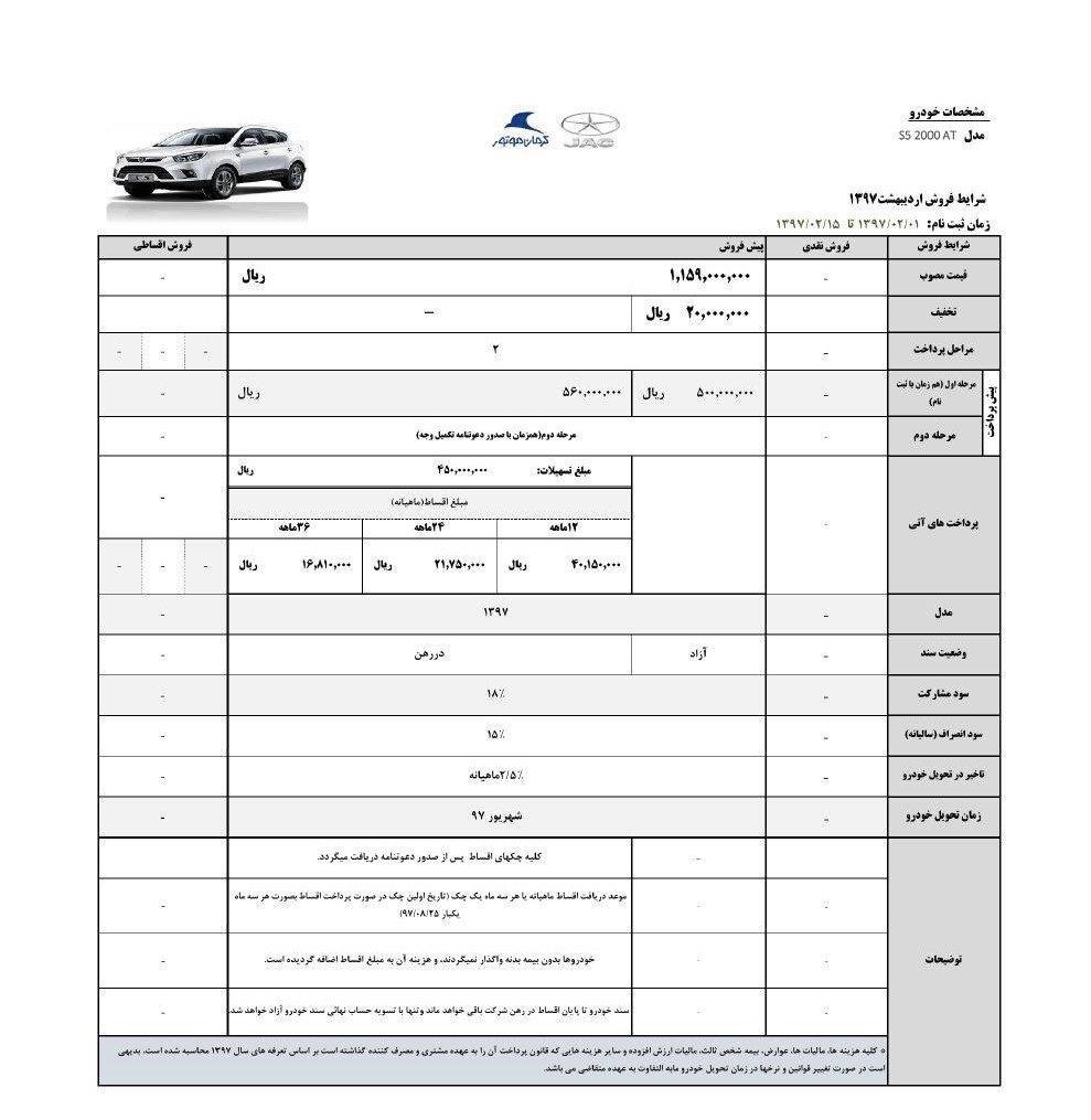 مشخصات جک S5
