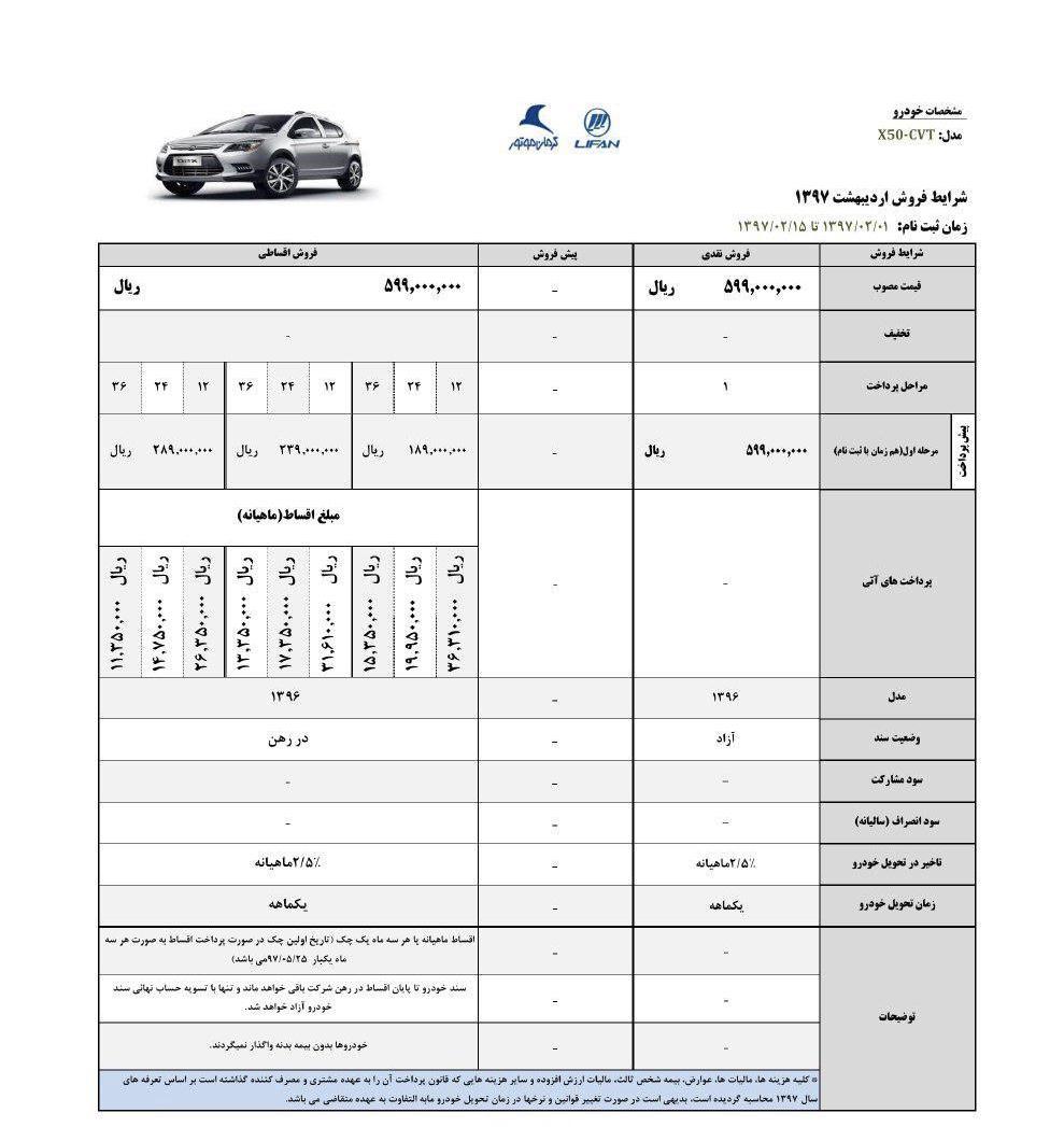 قیمت و شرایط فروش لیفان X50