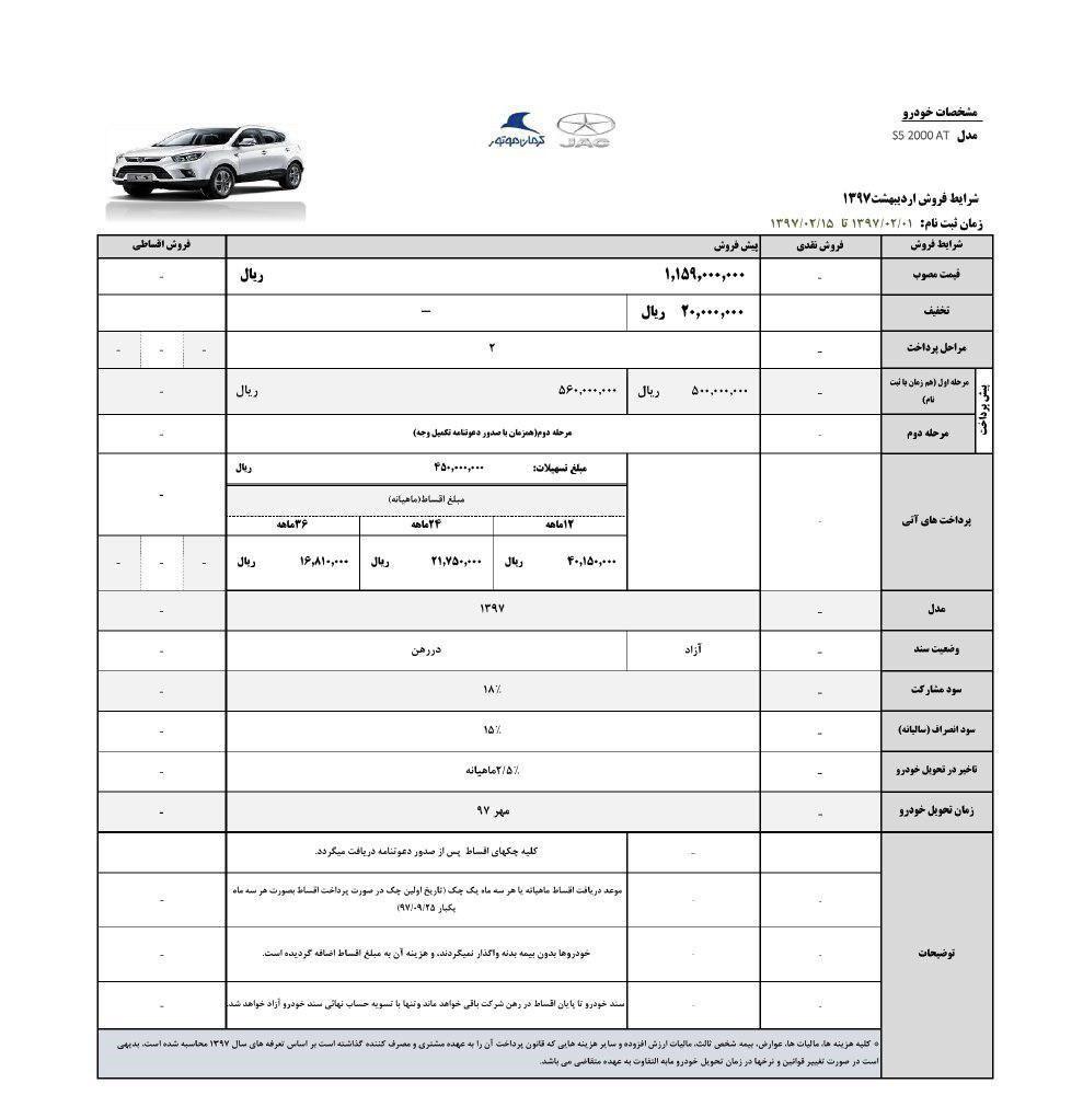 قیمت و مشخصات جک S5